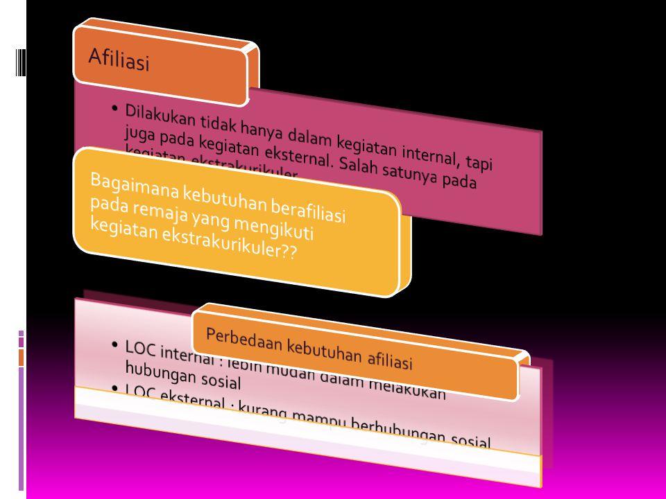 b. Tujuan penelitian Kebutuhan afiliasi Remaja dengan LOC internal Remaja dengan LOC eksternal