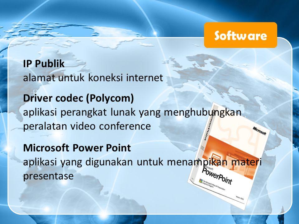 Software IP Publik alamat untuk koneksi internet Driver codec (Polycom) aplikasi perangkat lunak yang menghubungkan peralatan video conference Microso