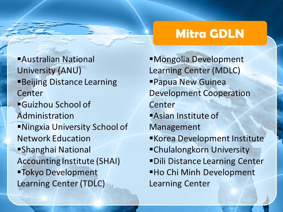 Mitra GDLN  Australian National University (ANU)  Beijing Distance Learning Center  Guizhou School of Administration  Ningxia University School of