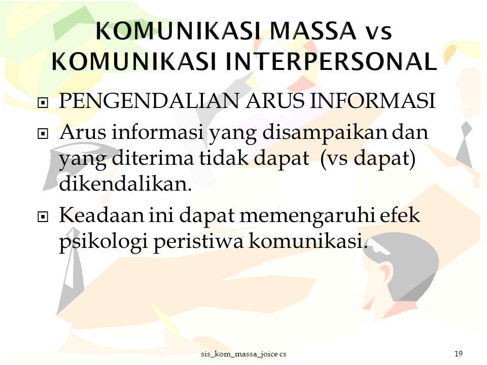  PENGENDALIAN ARUS INFORMASI  Arus informasi yang disampaikan dan yang diterima tidak dapat (vs dapat) dikendalikan.  Keadaan ini dapat memengaruhi