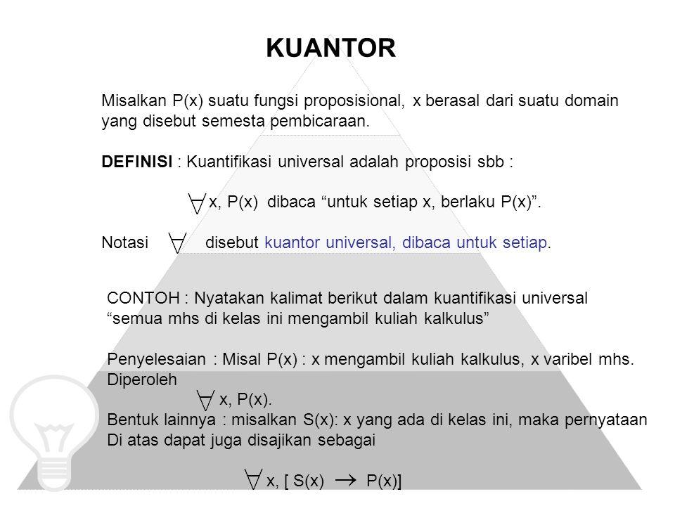 DEFINISI : Kuantifikasi eksistensial adalah proposisi sbb : x, P(x) dibaca ada x sehingga berlaku P(x) .