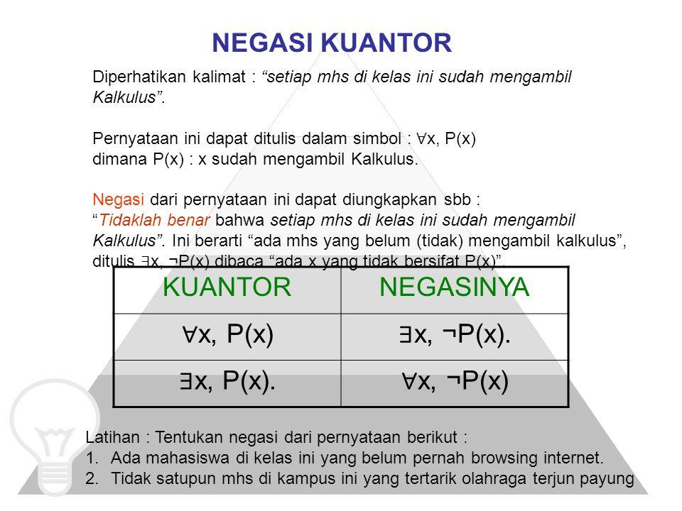 """NEGASI KUANTOR Diperhatikan kalimat : """"setiap mhs di kelas ini sudah mengambil Kalkulus"""". Pernyataan ini dapat ditulis dalam simbol : ∀ x, P(x) dimana"""