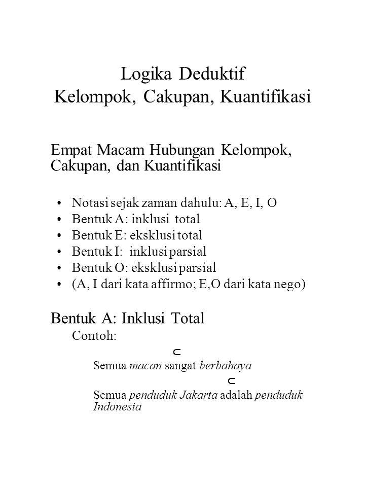 Logika Deduktif Kelompok, Cakupan, Kuantifikasi Empat Macam Hubungan Kelompok, Cakupan, dan Kuantifikasi Notasi sejak zaman dahulu: A, E, I, O Bentuk