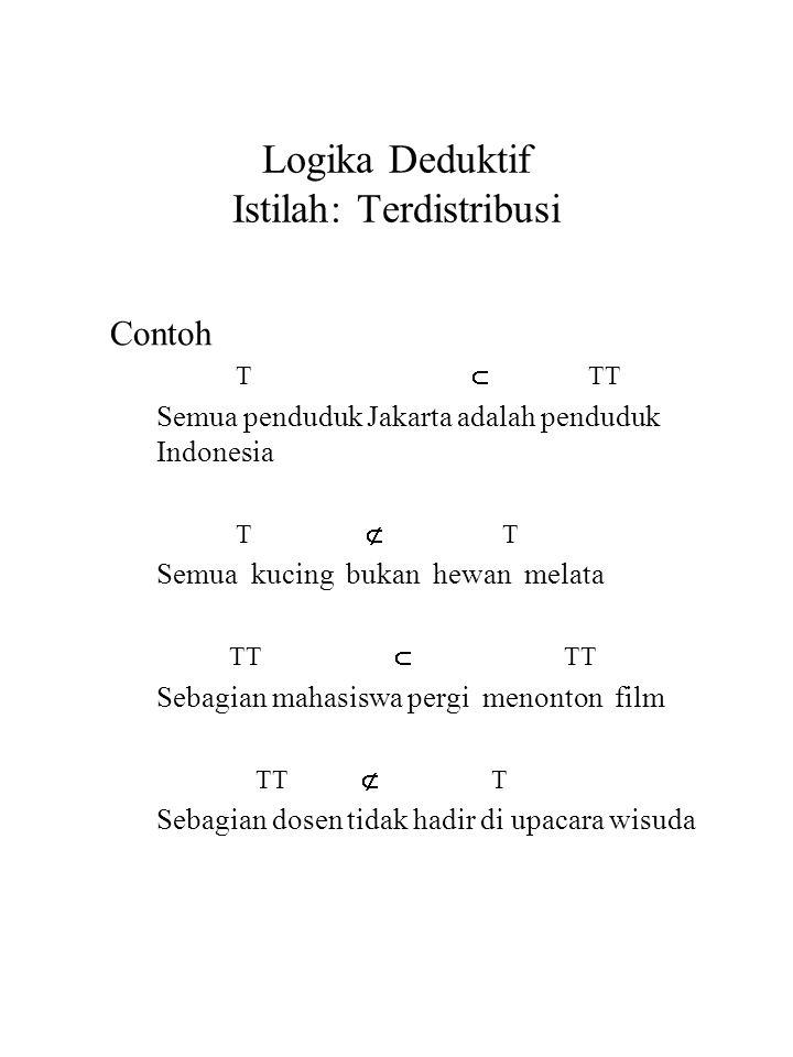 Logika Deduktif Istilah: Terdistribusi Contoh T  TT Semua penduduk Jakarta adalah penduduk Indonesia T  T Semua kucing bukan hewan melata TT  TT Se