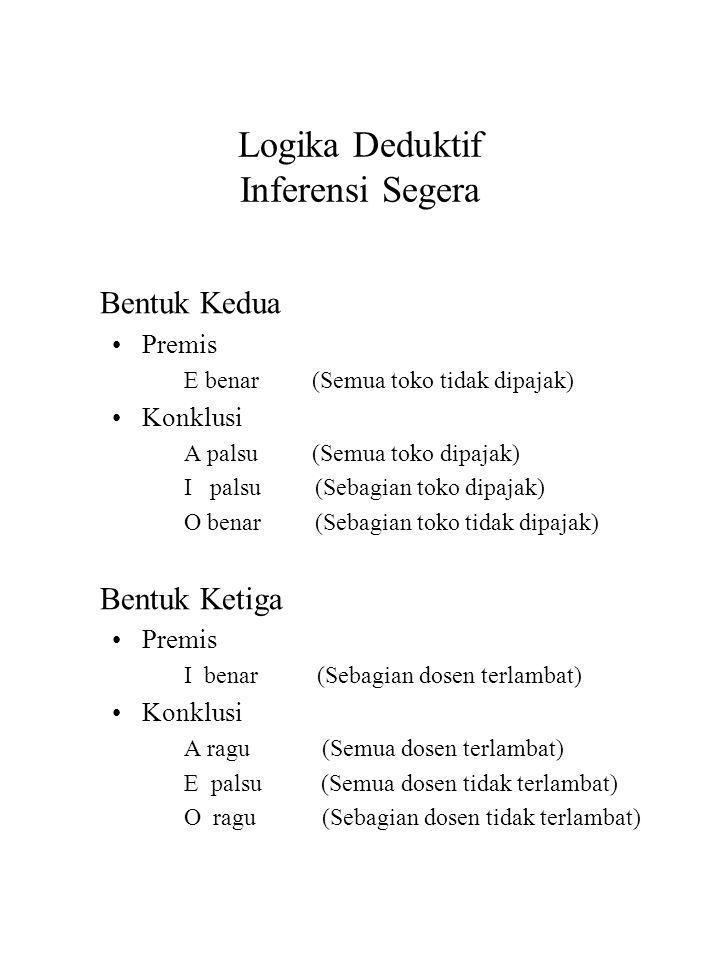 Logika Deduktif Inferensi Segera Bentuk Kedua Premis E benar (Semua toko tidak dipajak) Konklusi A palsu (Semua toko dipajak) I palsu (Sebagian toko d