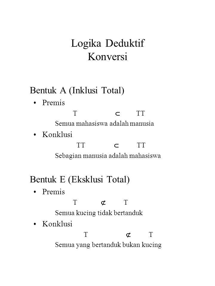 Logika Deduktif Konversi Bentuk A (Inklusi Total) Premis T  TT Semua mahasiswa adalah manusia Konklusi TT  TT Sebagian manusia adalah mahasiswa Bent