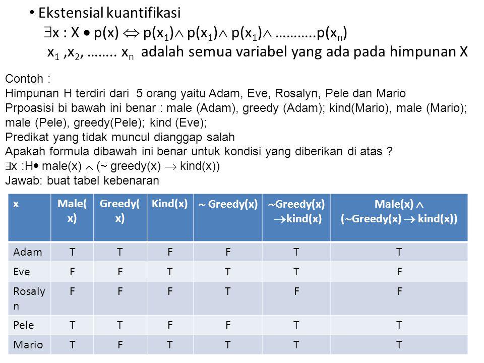 Ekstensial kuantifikasi  x : X  p(x)  p(x 1 )  p(x 1 )  p(x 1 )  ………..p(x n ) x 1,x 2, ……..
