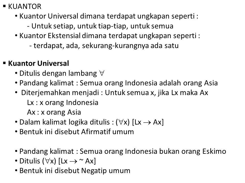  KUANTOR Kuantor Universal dimana terdapat ungkapan seperti : - Untuk setiap, untuk tiap-tiap, untuk semua Kuantor Ekstensial dimana terdapat ungkapan seperti : - terdapat, ada, sekurang-kurangnya ada satu  Kuantor Universal Ditulis dengan lambang  Pandang kalimat : Semua orang Indonesia adalah orang Asia Diterjemahkan menjadi : Untuk semua x, jika Lx maka Ax Lx : x orang Indonesia Ax : x orang Asia Dalam kalimat logika ditulis : (  x) [Lx  Ax] Bentuk ini disebut Afirmatif umum Pandang kalimat : Semua orang Indonesia bukan orang Eskimo Ditulis (  x) [Lx  ~ Ax] Bentuk ini disebut Negatip umum