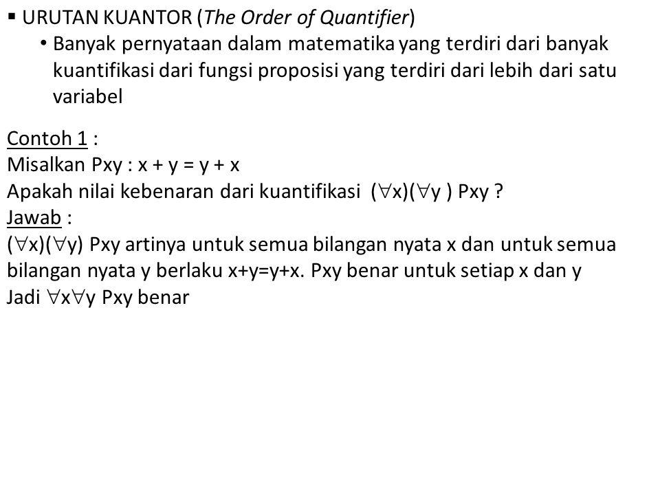  URUTAN KUANTOR (The Order of Quantifier) Banyak pernyataan dalam matematika yang terdiri dari banyak kuantifikasi dari fungsi proposisi yang terdiri dari lebih dari satu variabel Contoh 1 : Misalkan Pxy : x + y = y + x Apakah nilai kebenaran dari kuantifikasi (  x)(  y ) Pxy .