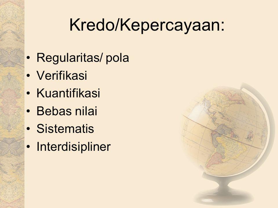 Kredo/Kepercayaan: Regularitas/ pola Verifikasi Kuantifikasi Bebas nilai Sistematis Interdisipliner