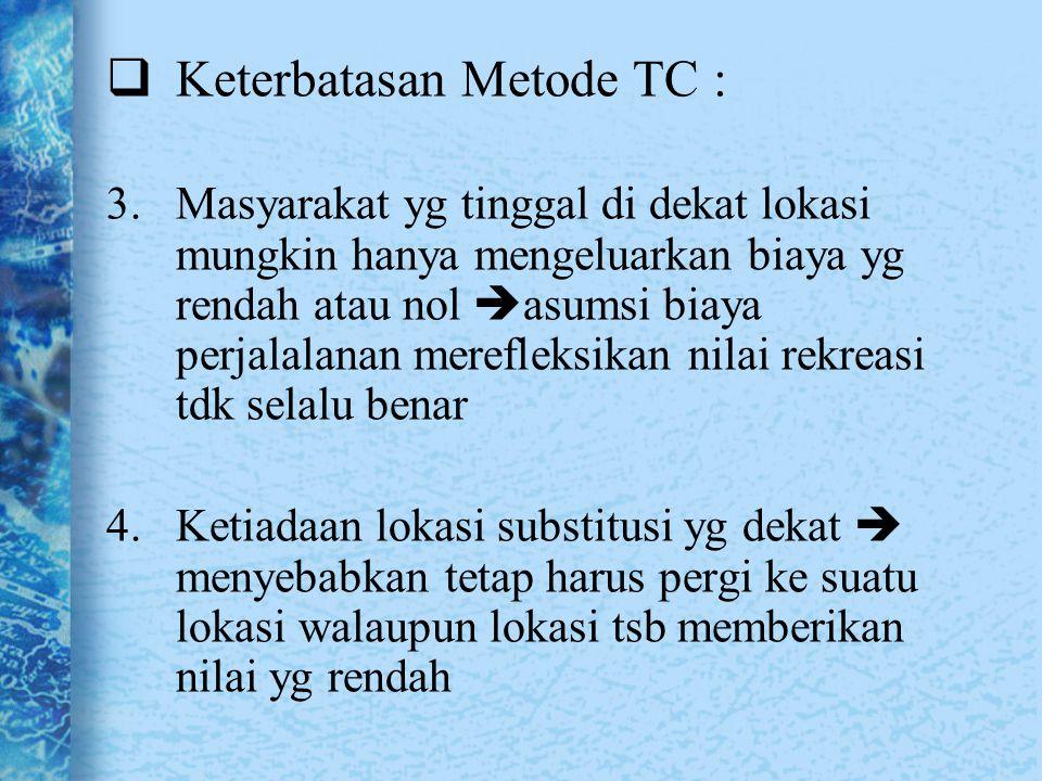  Keterbatasan Metode TC : 3.Masyarakat yg tinggal di dekat lokasi mungkin hanya mengeluarkan biaya yg rendah atau nol  asumsi biaya perjalalanan mer