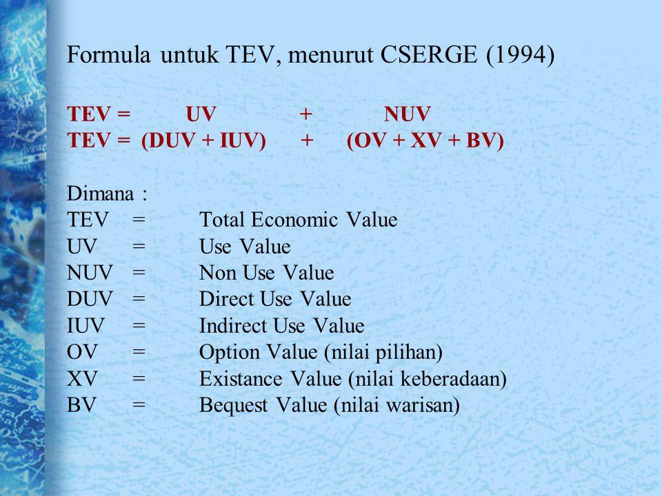 Contingent Valuation Methode  Pendekatan yg tepat untuk memperkirakan kebersediaan membayar disebut metode contingent valuation  Didasarkan pada ide sederhana bahwa jika kita ingin mengetahui berapa nilai yg bersedia dikeluarkan oleh orang untuk mencapai kondisi lingkungan tertentu, kita dapat menanyakannya kepada mereka.