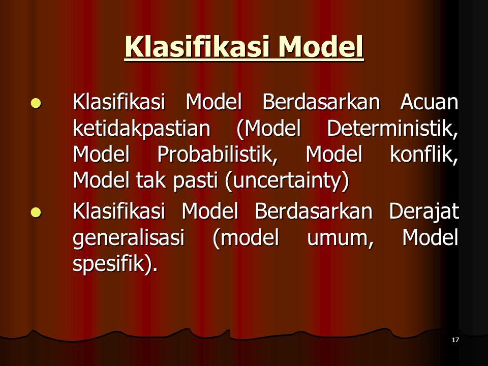 17 Klasifikasi Model Klasifikasi Model Berdasarkan Acuan ketidakpastian (Model Deterministik, Model Probabilistik, Model konflik, Model tak pasti (unc