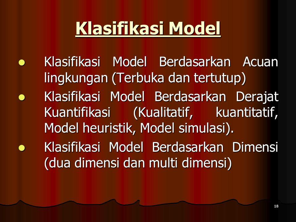 18 Klasifikasi Model Klasifikasi Model Berdasarkan Acuan lingkungan (Terbuka dan tertutup) Klasifikasi Model Berdasarkan Acuan lingkungan (Terbuka dan