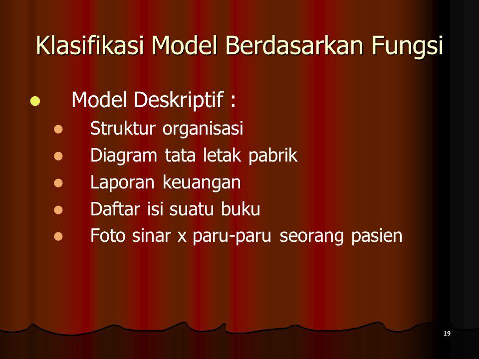 19 Klasifikasi Model Berdasarkan Fungsi Model Deskriptif : Struktur organisasi Diagram tata letak pabrik Laporan keuangan Daftar isi suatu buku Foto s