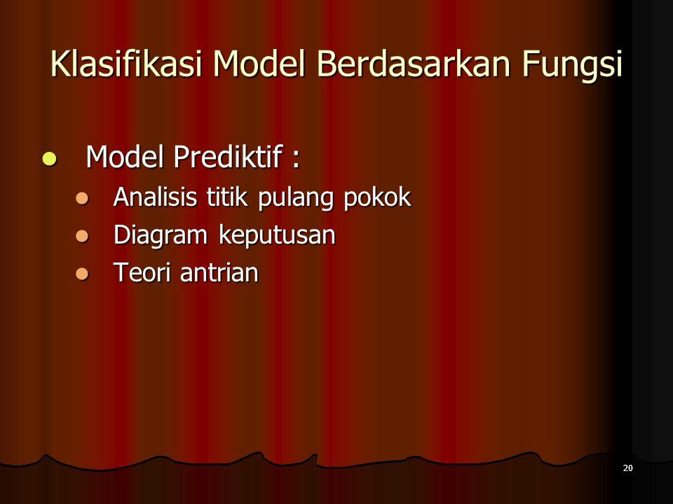 20 Klasifikasi Model Berdasarkan Fungsi Model Prediktif : Model Prediktif : Analisis titik pulang pokok Analisis titik pulang pokok Diagram keputusan