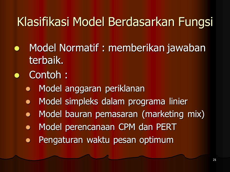 21 Klasifikasi Model Berdasarkan Fungsi Model Normatif : memberikan jawaban terbaik. Model Normatif : memberikan jawaban terbaik. Contoh : Contoh : Mo