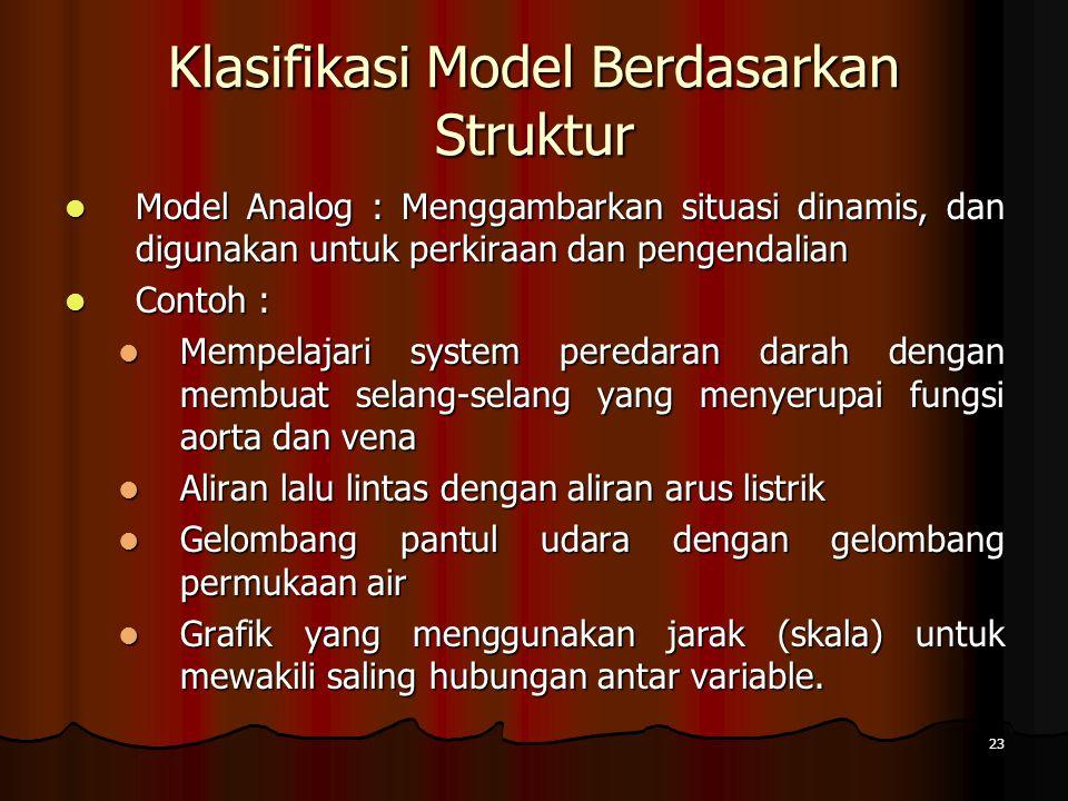 23 Klasifikasi Model Berdasarkan Struktur Model Analog : Menggambarkan situasi dinamis, dan digunakan untuk perkiraan dan pengendalian Model Analog :