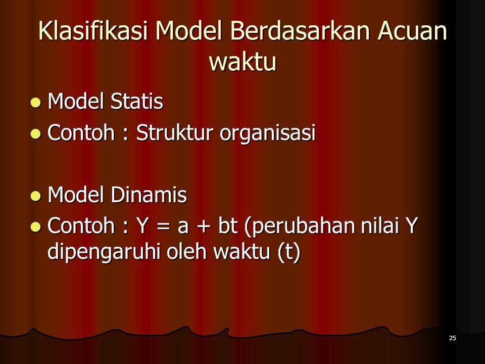 25 Klasifikasi Model Berdasarkan Acuan waktu Model Statis Model Statis Contoh : Struktur organisasi Contoh : Struktur organisasi Model Dinamis Model D
