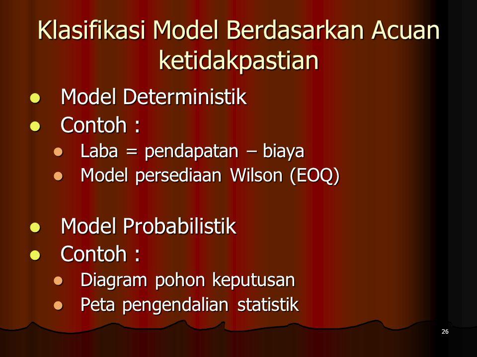 26 Klasifikasi Model Berdasarkan Acuan ketidakpastian Model Deterministik Model Deterministik Contoh : Contoh : Laba = pendapatan – biaya Laba = penda
