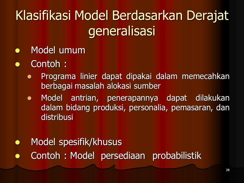 28 Klasifikasi Model Berdasarkan Derajat generalisasi Model umum Model umum Contoh : Contoh : Programa linier dapat dipakai dalam memecahkan berbagai