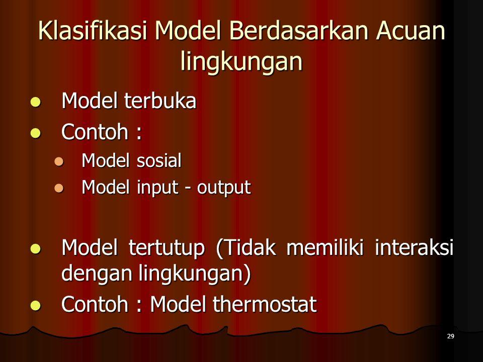 29 Klasifikasi Model Berdasarkan Acuan lingkungan Model terbuka Model terbuka Contoh : Contoh : Model sosial Model sosial Model input - output Model i