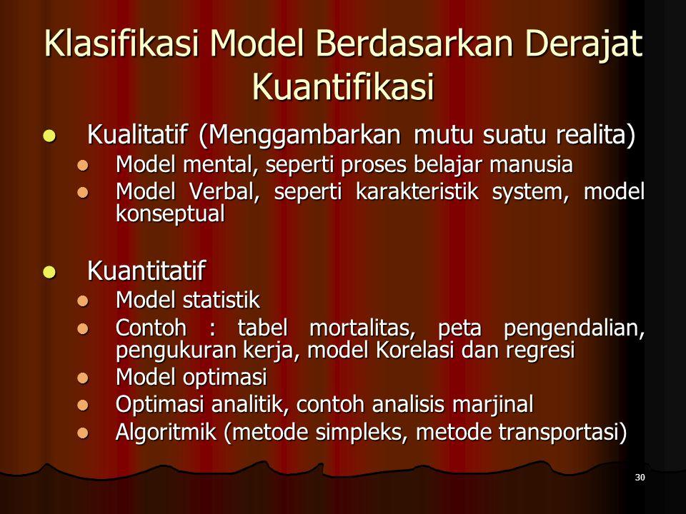 30 Klasifikasi Model Berdasarkan Derajat Kuantifikasi Kualitatif (Menggambarkan mutu suatu realita) Kualitatif (Menggambarkan mutu suatu realita) Mode