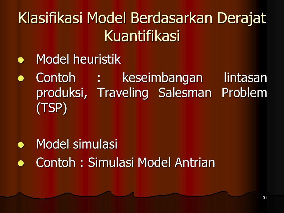 31 Klasifikasi Model Berdasarkan Derajat Kuantifikasi Model heuristik Model heuristik Contoh : keseimbangan lintasan produksi, Traveling Salesman Prob