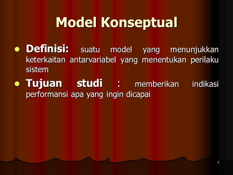 7 Model Konseptual Definisi: suatu model yang menunjukkan keterkaitan antarvariabel yang menentukan perilaku sistem Definisi: suatu model yang menunju