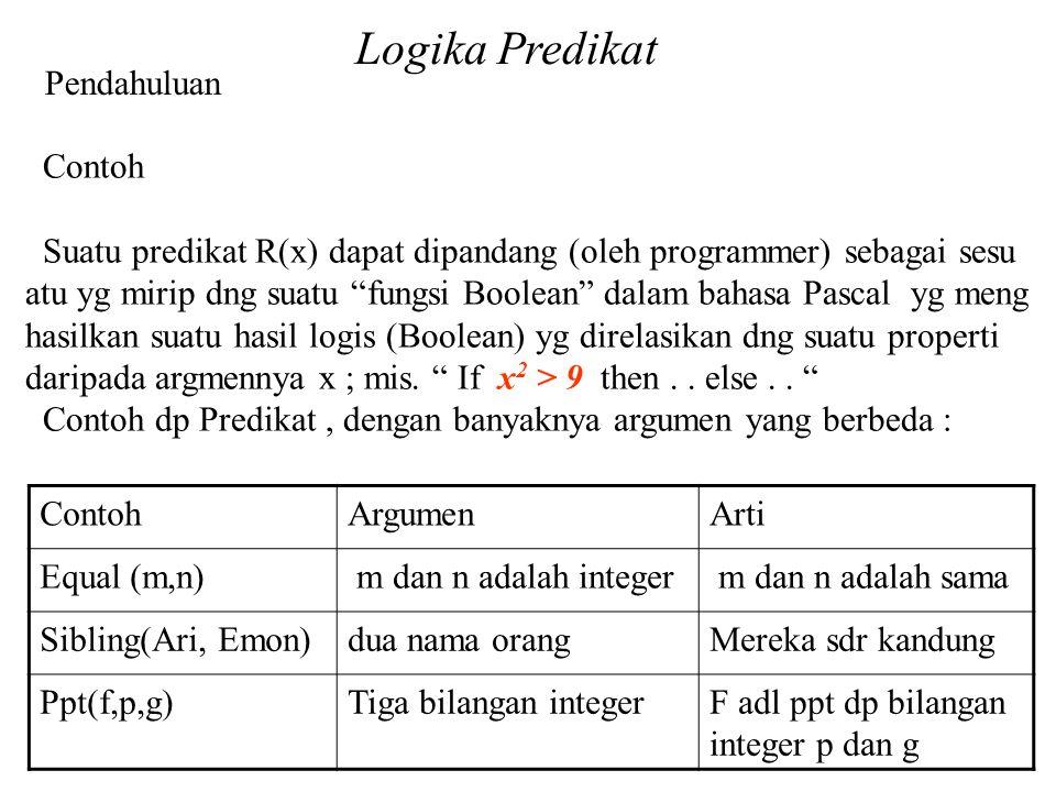 Logika Predikat Pendahuluan Contoh Suatu predikat R(x) dapat dipandang (oleh programmer) sebagai sesu atu yg mirip dng suatu fungsi Boolean dalam bahasa Pascal yg meng hasilkan suatu hasil logis (Boolean) yg direlasikan dng suatu properti daripada argmennya x ; mis.