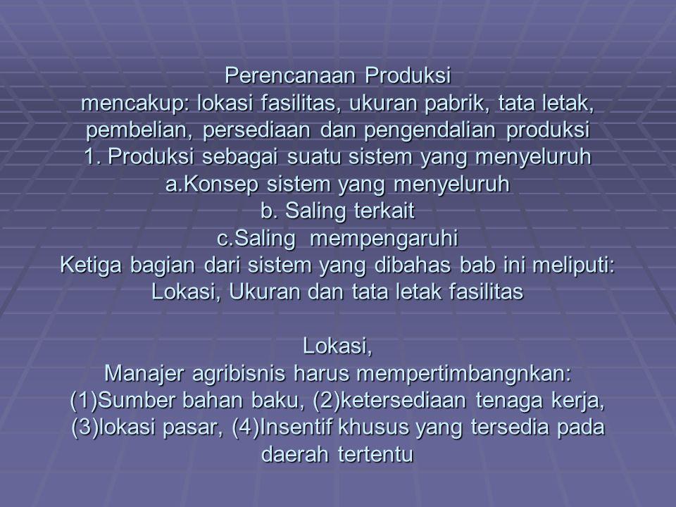 """Presentasi """"Perencanaan produksi dalam Agribisnis A. Latar ..."""
