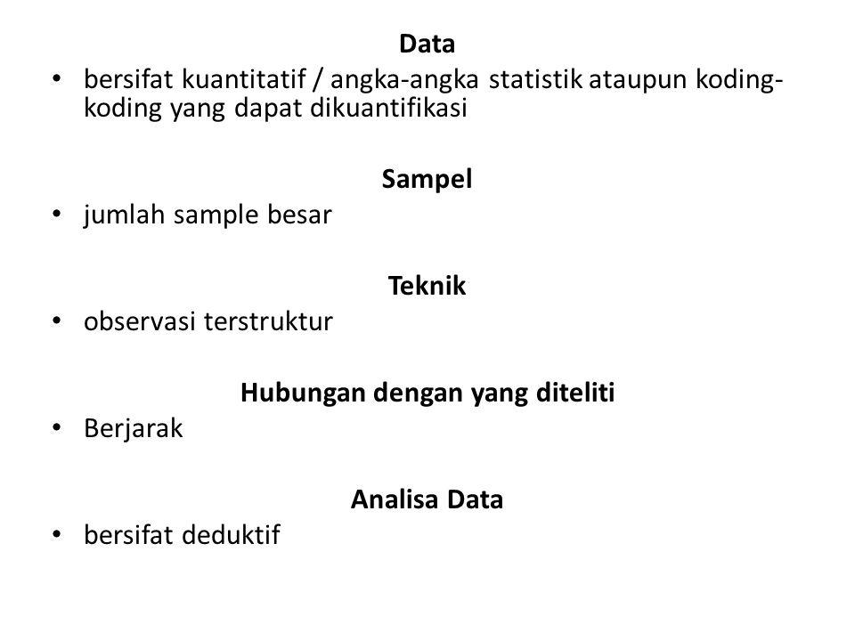 Data bersifat kuantitatif / angka-angka statistik ataupun koding- koding yang dapat dikuantifikasi Sampel jumlah sample besar Teknik observasi terstruktur Hubungan dengan yang diteliti Berjarak Analisa Data bersifat deduktif