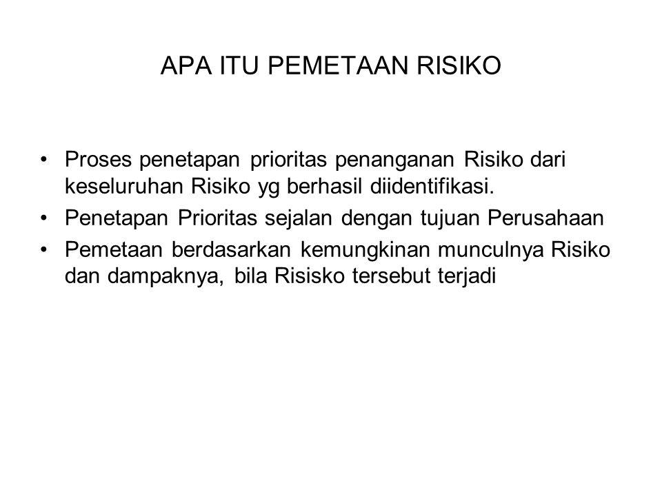 APA ITU PEMETAAN RISIKO Proses penetapan prioritas penanganan Risiko dari keseluruhan Risiko yg berhasil diidentifikasi. Penetapan Prioritas sejalan d