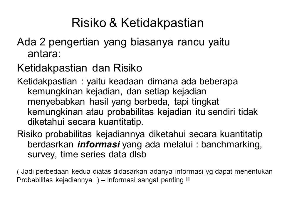 Risiko & Ketidakpastian Ada 2 pengertian yang biasanya rancu yaitu antara: Ketidakpastian dan Risiko Ketidakpastian : yaitu keadaan dimana ada beberap