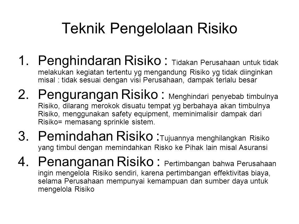 Teknik Pengelolaan Risiko 1.Penghindaran Risiko : Tidakan Perusahaan untuk tidak melakukan kegiatan tertentu yg mengandung Risiko yg tidak diinginkan