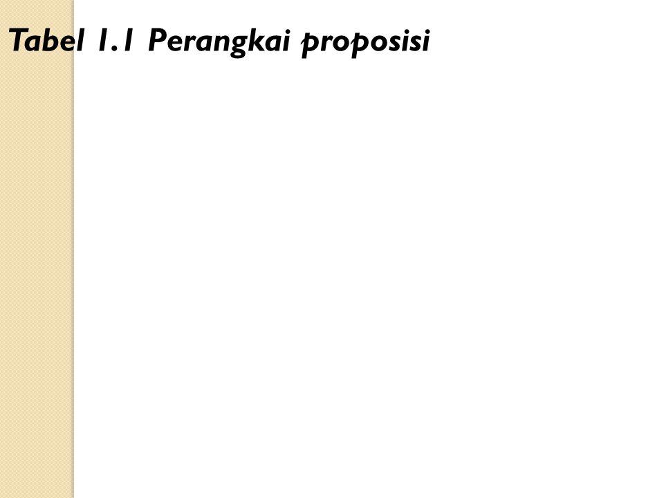 Tabel 1.1 Perangkai proposisi