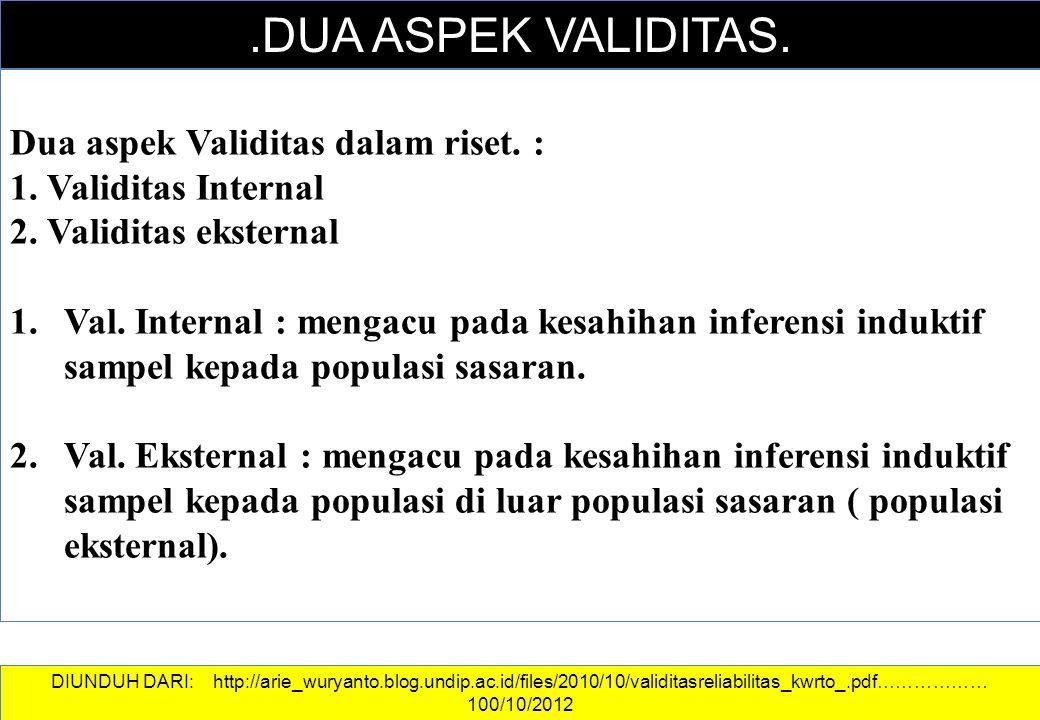 DATA DAN INFORMASI.DUA ASPEK VALIDITAS. Dua aspek Validitas dalam riset. : 1. Validitas Internal 2. Validitas eksternal 1.Val. Internal : mengacu pada