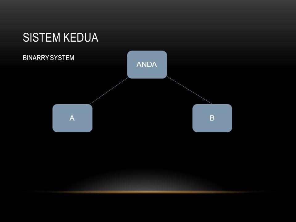 SISTEM KEDUA BINARRY SYSTEM ANDA BA