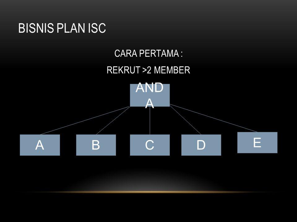 BISNIS PLAN ISC CARA PERTAMA : REKRUT >2 MEMBER AND A A E BCD