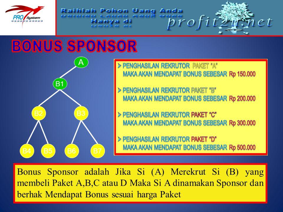 A B1 B2B3 B6B7B5B4 Bonus Sponsor adalah Jika Si (A) Merekrut Si (B) yang membeli Paket A,B,C atau D Maka Si A dinamakan Sponsor dan berhak Mendapat Bo
