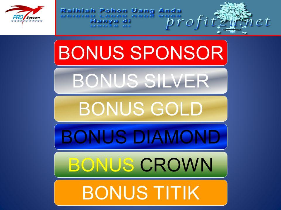 BONUS SPONSOR BONUS SILVER BONUS GOLD BONUS DIAMOND BONUS TITIK BONUS CROWN