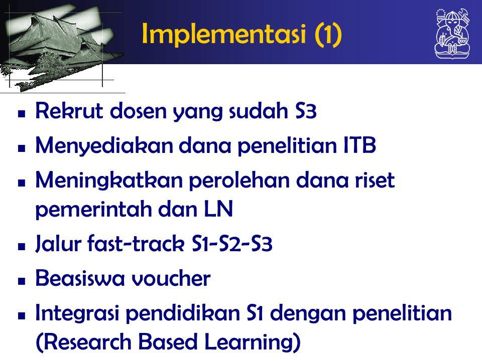 Implementasi (1) Rekrut dosen yang sudah S3 Menyediakan dana penelitian ITB Meningkatkan perolehan dana riset pemerintah dan LN Jalur fast-track S1-S2-S3 Beasiswa voucher Integrasi pendidikan S1 dengan penelitian (Research Based Learning)
