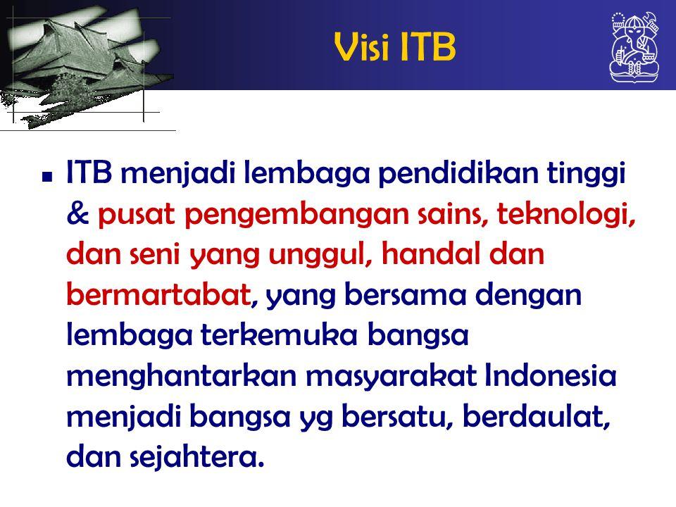 Visi ITB ITB menjadi lembaga pendidikan tinggi & pusat pengembangan sains, teknologi, dan seni yang unggul, handal dan bermartabat, yang bersama dengan lembaga terkemuka bangsa menghantarkan masyarakat Indonesia menjadi bangsa yg bersatu, berdaulat, dan sejahtera.