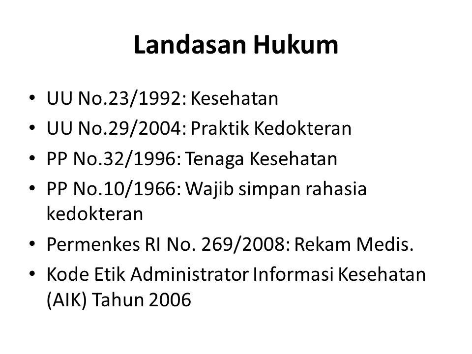 Landasan Hukum UU No.23/1992: Kesehatan UU No.29/2004: Praktik Kedokteran PP No.32/1996: Tenaga Kesehatan PP No.10/1966: Wajib simpan rahasia kedokteran Permenkes RI No.