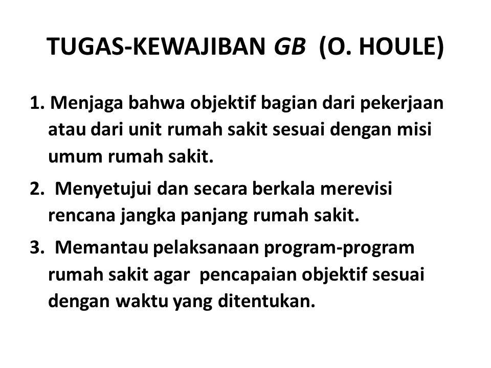 TUGAS-KEWAJIBAN GB (O.HOULE) 1.