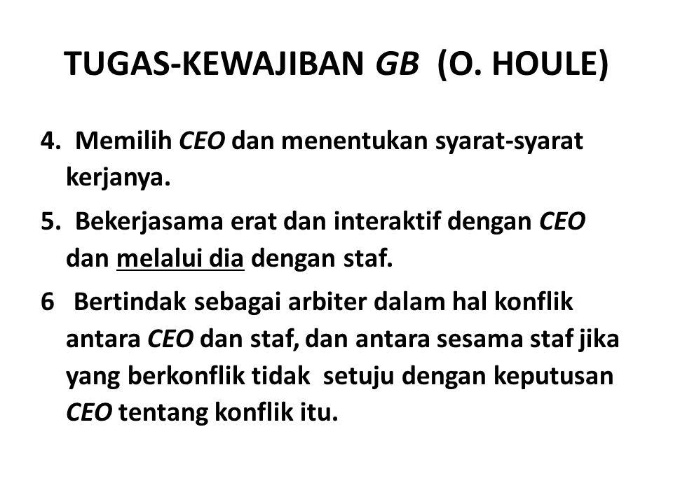 TUGAS-KEWAJIBAN GB (O.HOULE) 4. Memilih CEO dan menentukan syarat-syarat kerjanya.