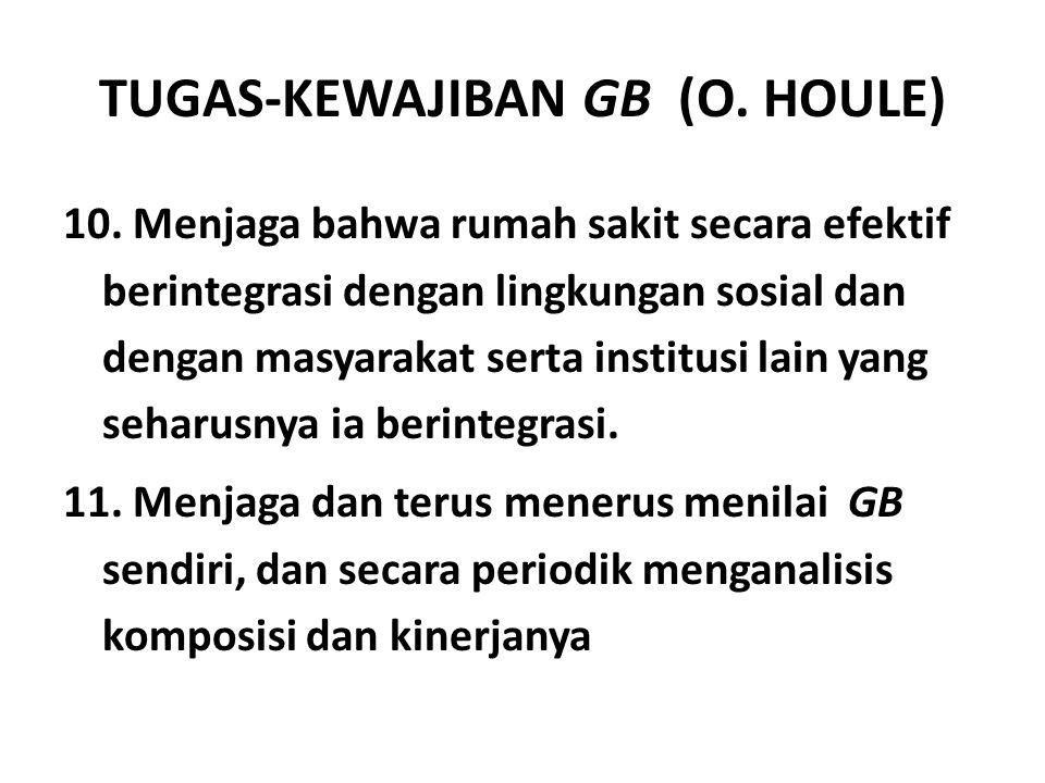 TUGAS-KEWAJIBAN GB (O.HOULE) 10.