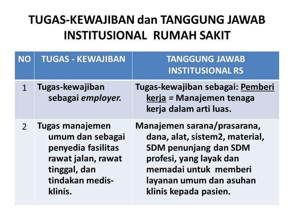 TUGAS-KEWAJIBAN dan TANGGUNG JAWAB INSTITUSIONAL RUMAH SAKIT NOTUGAS - KEWAJIBANTANGGUNG JAWAB INSTITUSIONAL RS 1 Tugas-kewajiban sebagai employer.