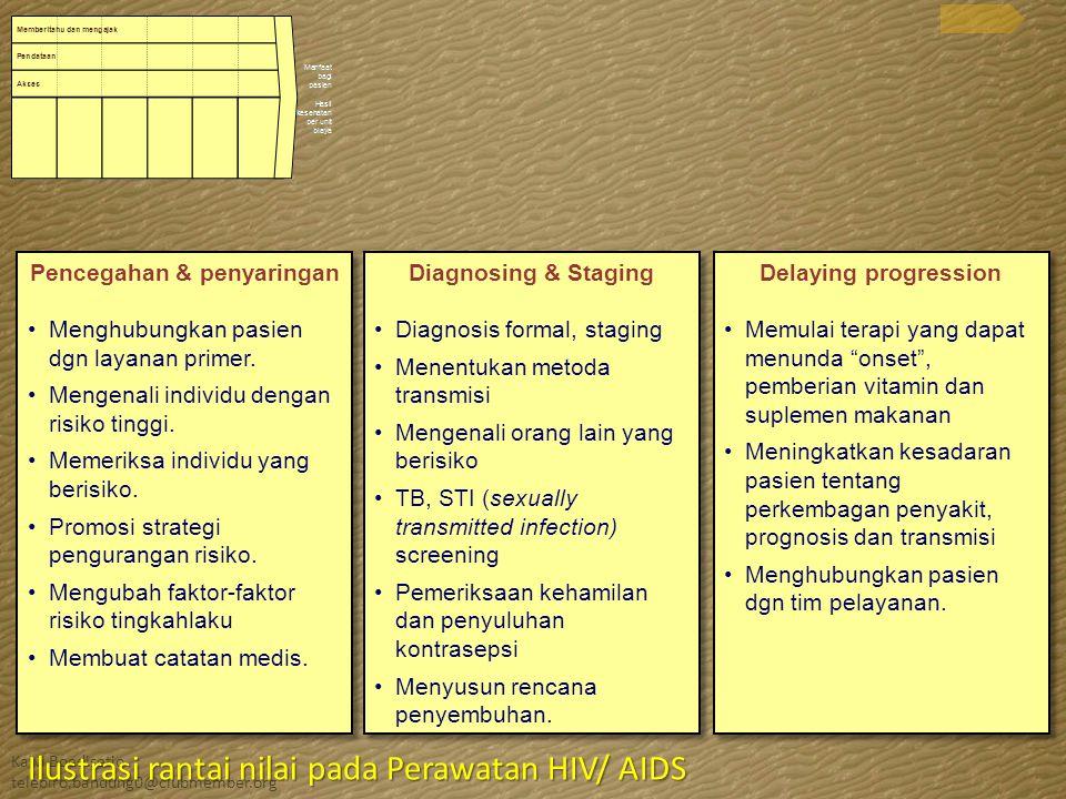 Kawi Boedisetio telebiro.bandung0@clubmember.org Pencegahan & penyaringan Menghubungkan pasien dgn layanan primer. Mengenali individu dengan risiko ti