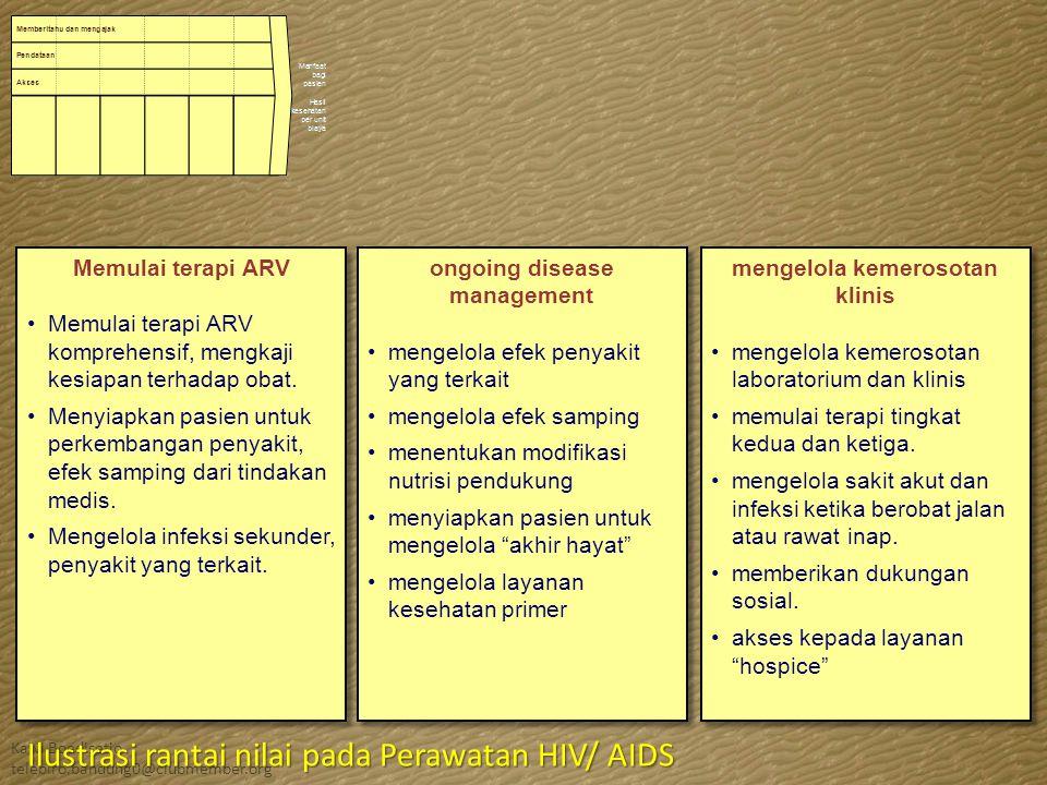 Kawi Boedisetio telebiro.bandung0@clubmember.org Memulai terapi ARV Memulai terapi ARV komprehensif, mengkaji kesiapan terhadap obat. Menyiapkan pasie
